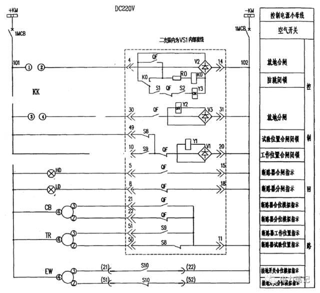讲解高压开关柜结构图解&断路器拒分,合故障处理